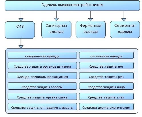 Щелковская районная больница парковая